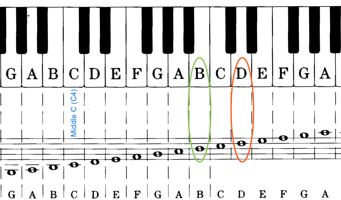Piano_notation_example